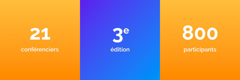 Journee_eCommerce-programmation-blogue